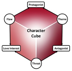 character-cube